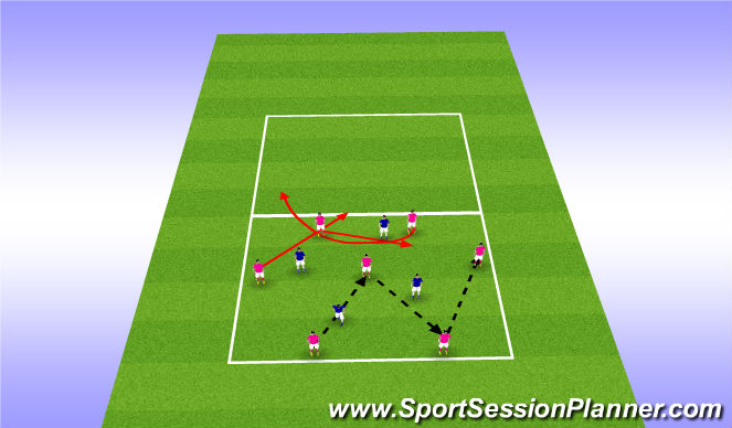 Football/Soccer Session Plan Drill (Colour): 7v4 Grid Exchage