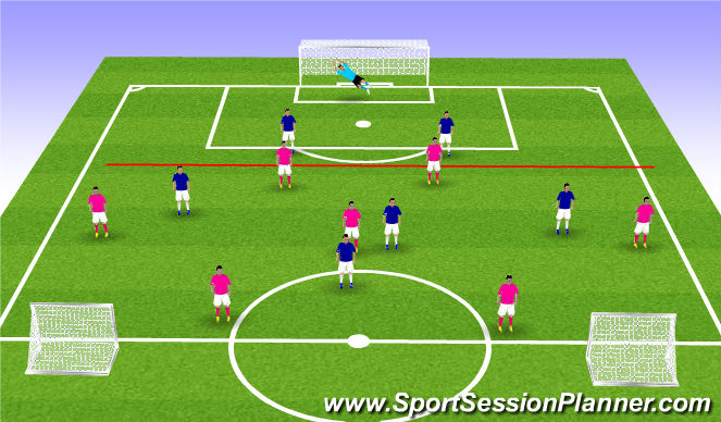 Football/Soccer Session Plan Drill (Colour): 7v6