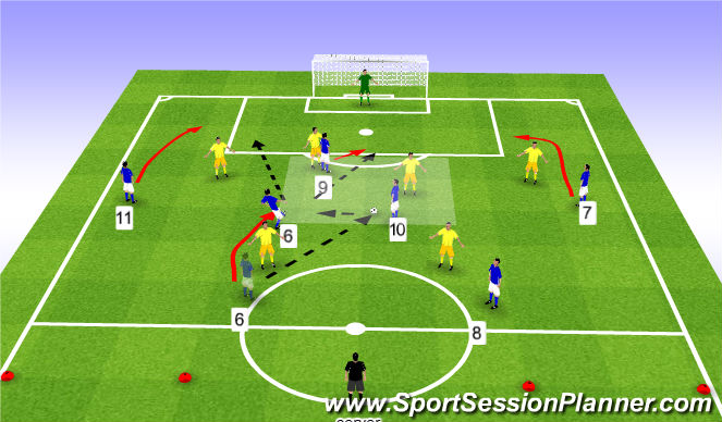 Football/Soccer Session Plan Drill (Colour): Options if 10 tightly marked