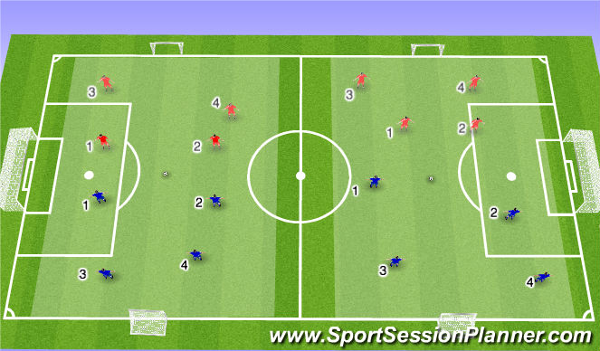 Football/Soccer Session Plan Drill (Colour): SSG - 'man marking'