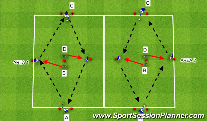 Football/Soccer Session Plan Drill (Colour): Blocked practice progressed