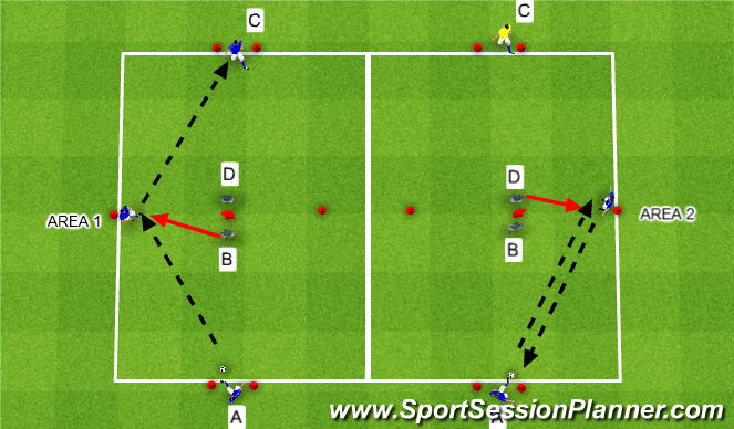 Football/Soccer Session Plan Drill (Colour): Variable Progression