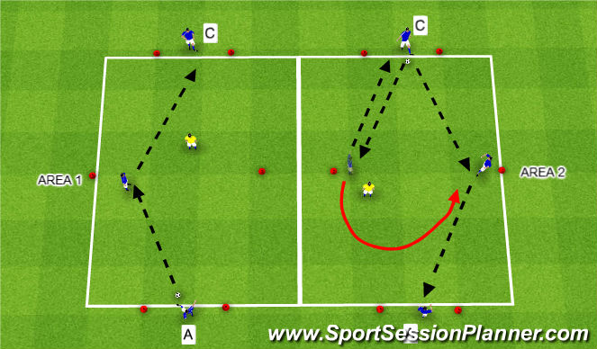 Football/Soccer Session Plan Drill (Colour): Variable Progression 2