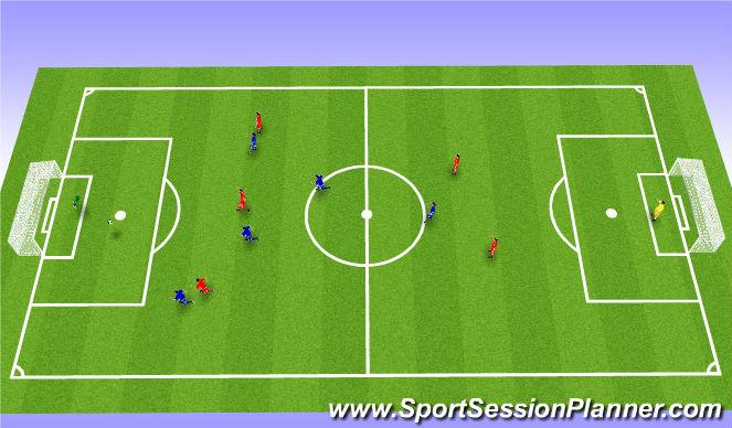 Football/Soccer Session Plan Drill (Colour): Spila.