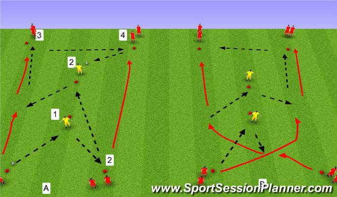 Football/Soccer Session Plan Drill (Colour): Uppspil; sendingar og hlaup.