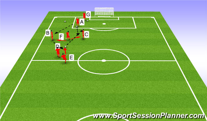 Football/Soccer Session Plan Drill (Colour): Passing practice 15mins