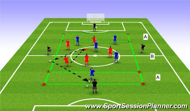 Football/Soccer Session Plan Drill (Colour): Positioning Game 15mins