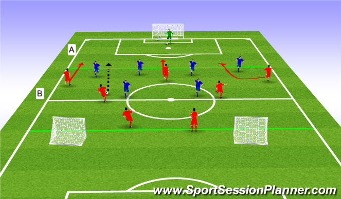 Football/Soccer Session Plan Drill (Colour): Training Game 20mins