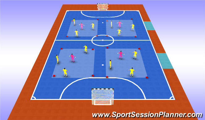 Futsal Session Plan Drill (Colour): four group possession