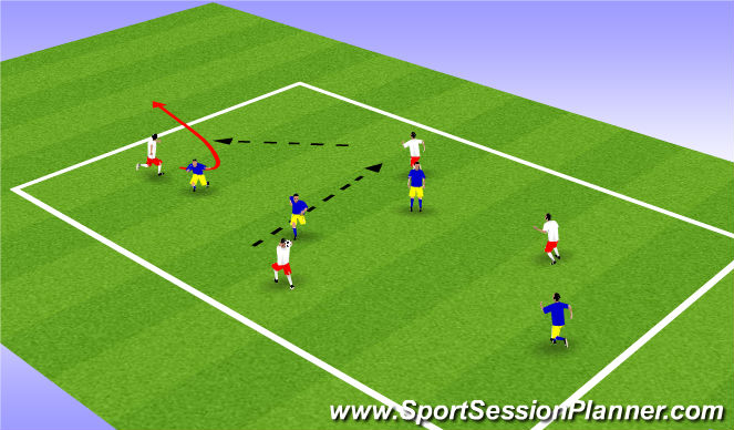Football/Soccer Session Plan Drill (Colour): 4v4 Pointyball