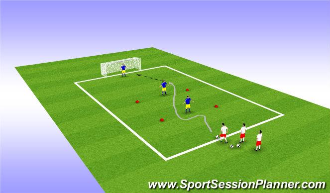 Football/Soccer Session Plan Drill (Colour): 1v1 Gauntlet + Shot