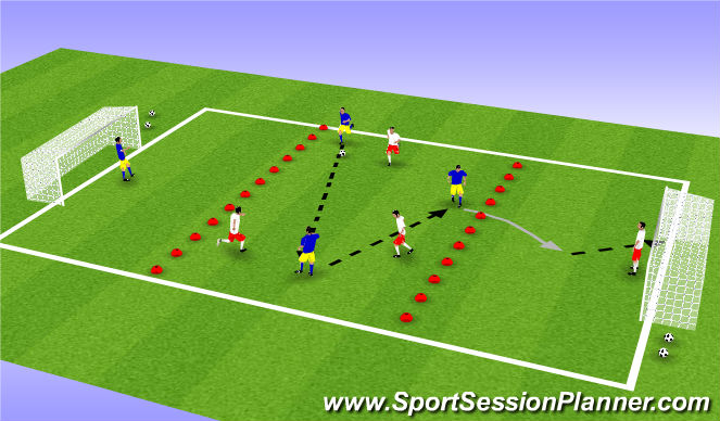 Football/Soccer Session Plan Drill (Colour): 4v4 + Breakaway