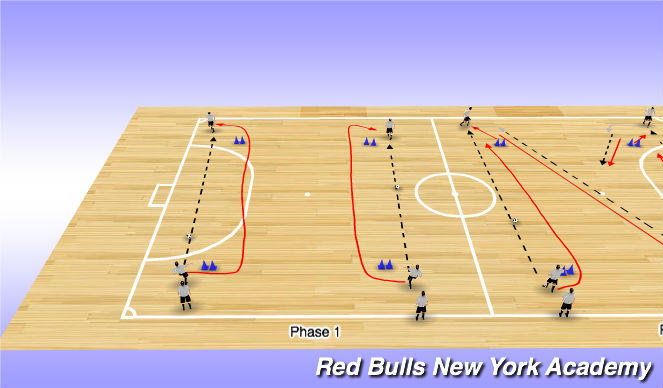 Futsal Session Plan Drill (Colour): Technical Repetition