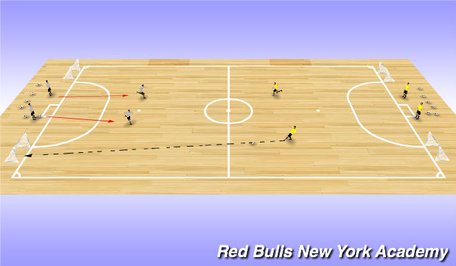 Futsal Session Plan Drill (Colour): Conditioned Game