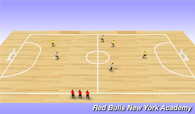 Futsal Session Plan Drill (Colour): Tournament