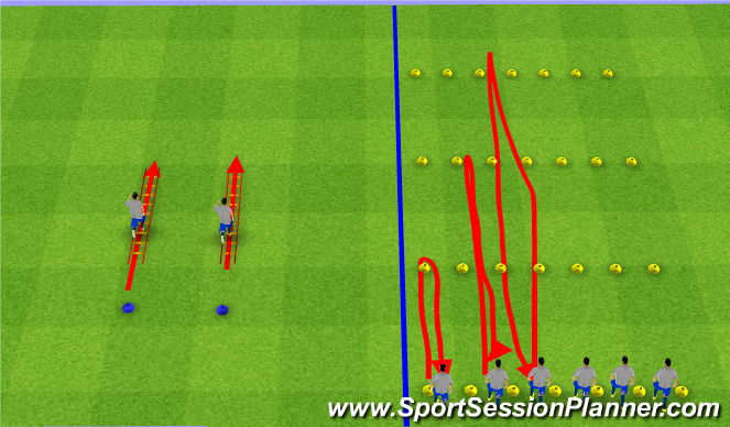 Football/Soccer Session Plan Drill (Colour): Coordination & Balance Warm Up