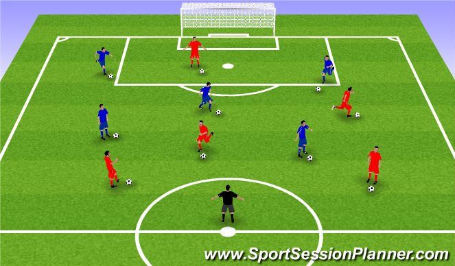 Football/Soccer Session Plan Drill (Colour): Ball Mastery 10 mins