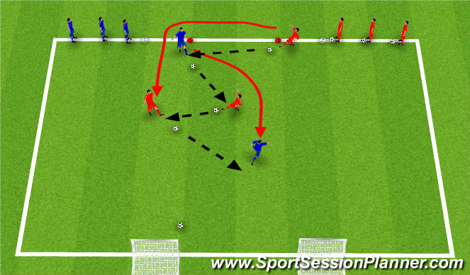 Football/Soccer Session Plan Drill (Colour): Overlap (Group Play) 20 mins