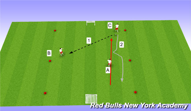 Football/Soccer Session Plan Drill (Colour): fully oppposed