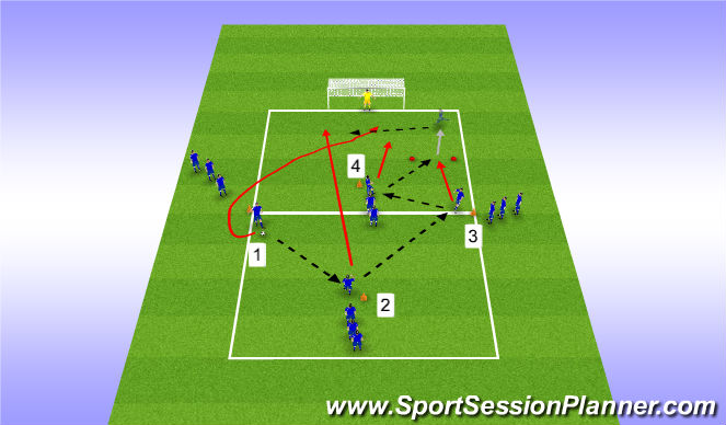 Football/Soccer Session Plan Drill (Colour): 10 second Goal