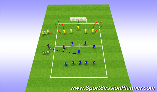 Football/Soccer Session Plan Drill (Colour): 5v3(add 2)