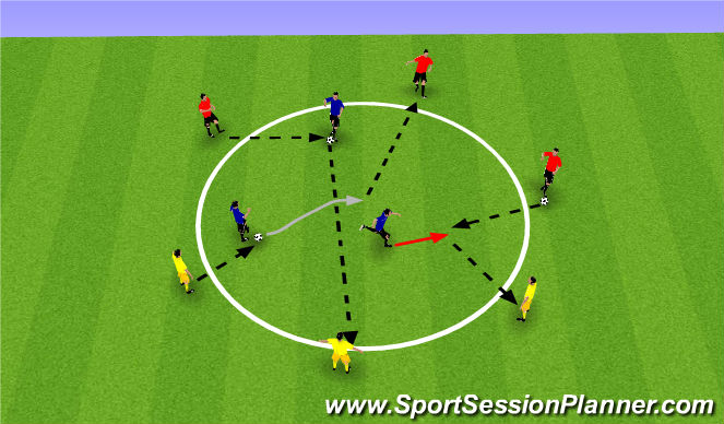 Football/Soccer Session Plan Drill (Colour): Stage I