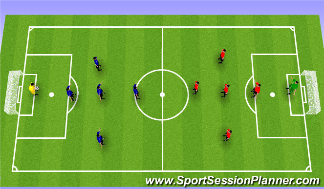 Football/Soccer Session Plan Drill (Colour): Stage IV