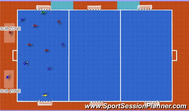 Futsal Session Plan Drill (Colour): Screen 5