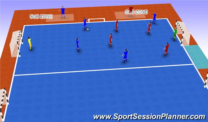 Futsal Session Plan Drill (Colour): Screen 6