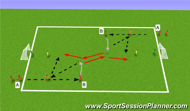 Football/Soccer Session Plan Drill (Colour): Gradually Pressure
