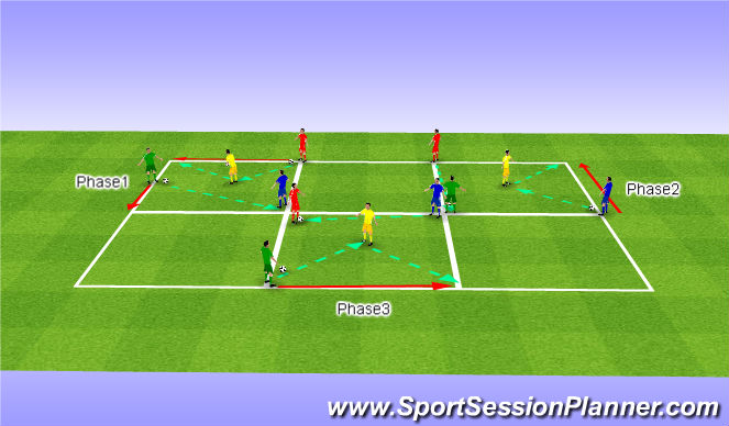 Football/Soccer Session Plan Drill (Colour): Triangles pass and move