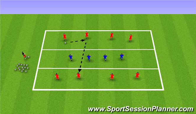 Football/Soccer Session Plan Drill (Colour): Keep Away 1