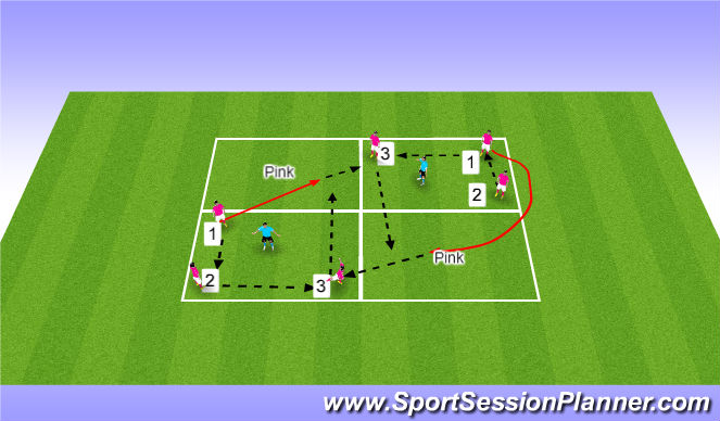 Football/Soccer Session Plan Drill (Colour): 3v1 Grid Switch
