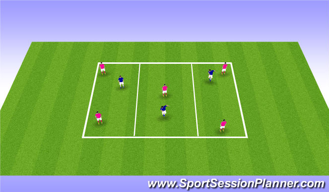 Football/Soccer Session Plan Drill (Colour): 3 channel Small Sided