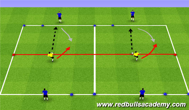 Football/Soccer Session Plan Drill (Colour): Main Theme (1110)
