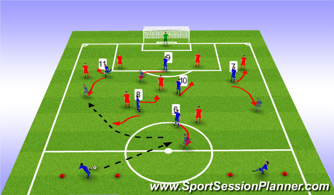 Football/Soccer Session Plan Drill (Colour): Phase of play