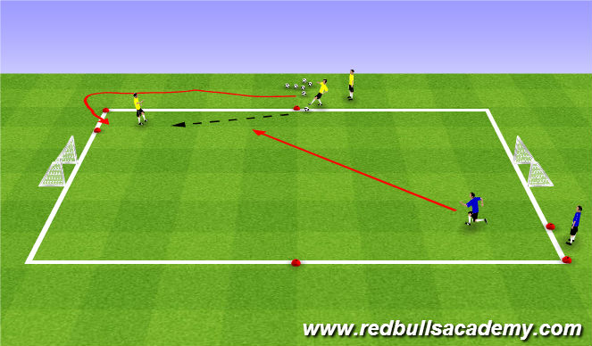 Football/Soccer Session Plan Drill (Colour): Conditioned Game (1128)