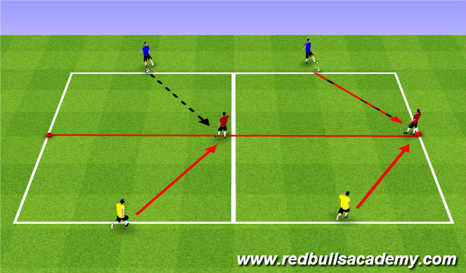 Football/Soccer Session Plan Drill (Colour): Main Theme (1111)