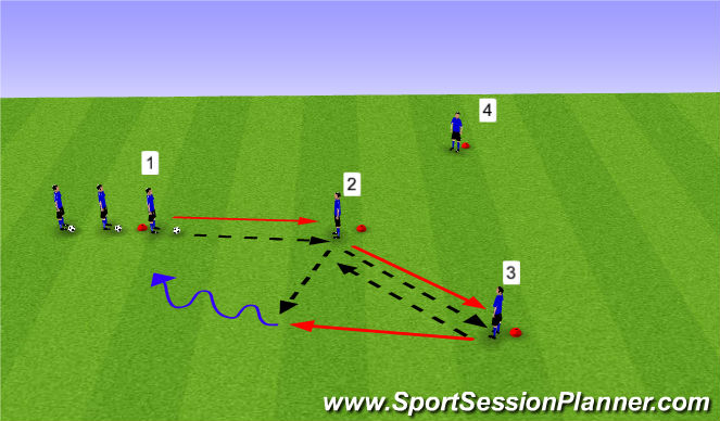 Football/Soccer Session Plan Drill (Colour): The Passing Y 1