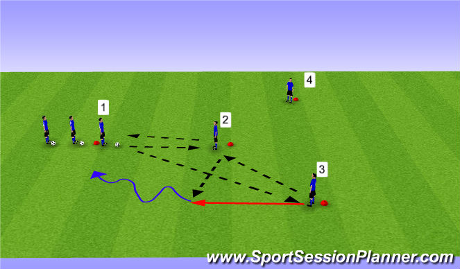 Football/Soccer Session Plan Drill (Colour): The Passing Y 2