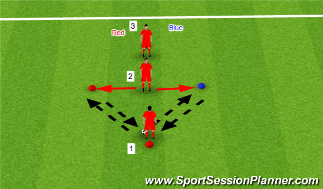 Football/Soccer Session Plan Drill (Colour): Over the Shoulder Training with Colored Bibs and Cones