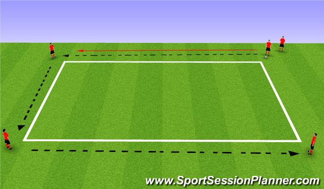 Football/Soccer Session Plan Drill (Colour): Ajax Box 1