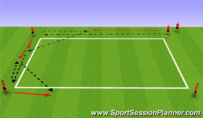 Football/Soccer Session Plan Drill (Colour): Ajax Box 2