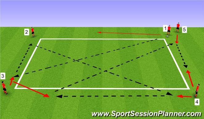 Football/Soccer Session Plan Drill (Colour): Ajax Box 3