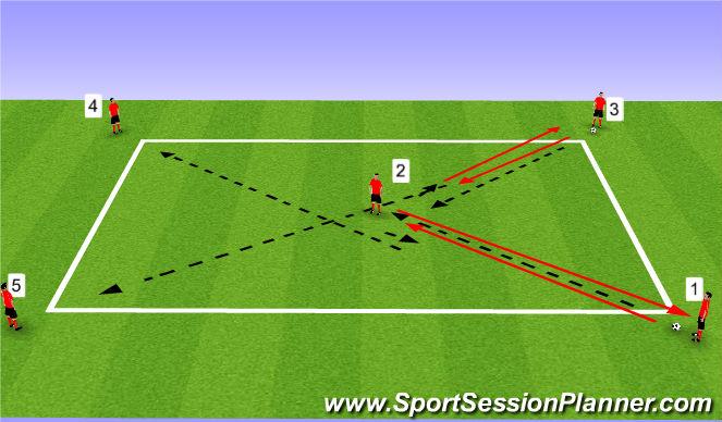 Football/Soccer Session Plan Drill (Colour): Ajax Box 4