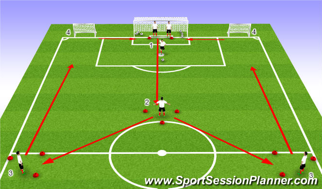 Football/Soccer Session Plan Drill (Colour): The basics