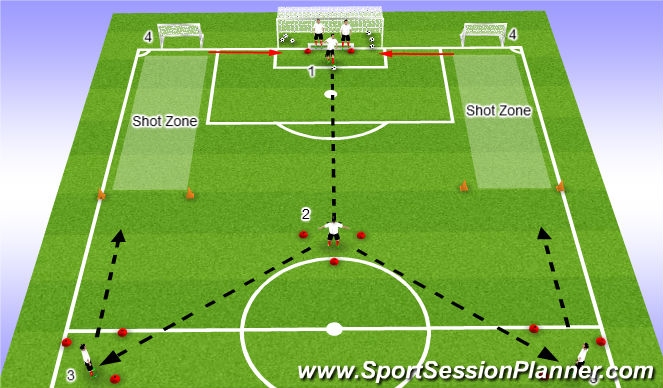 Football/Soccer Session Plan Drill (Colour): Accuracy an techique