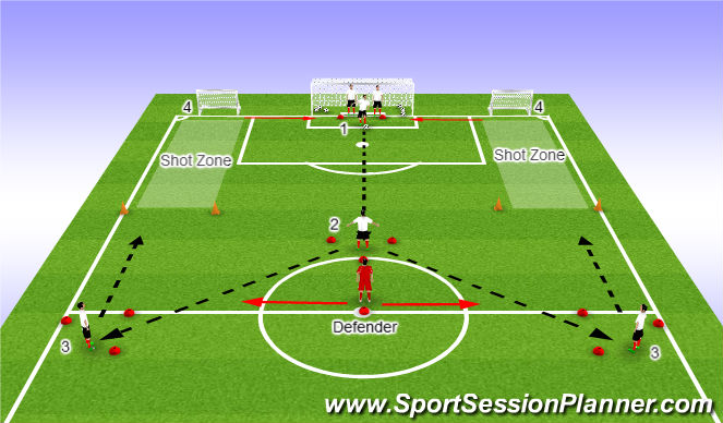 Football/Soccer Session Plan Drill (Colour): Opposed simulation