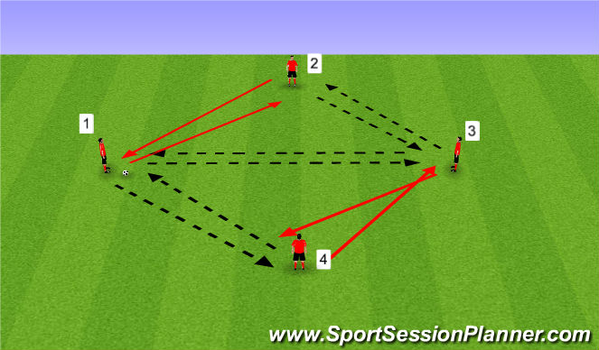 Football/Soccer Session Plan Drill (Colour): Spry Passing Drill
