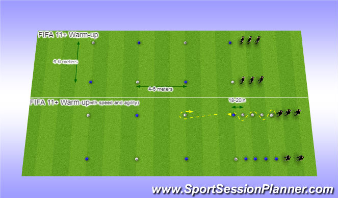 Football/Soccer Session Plan Drill (Colour): FIFA 11+ Warm-up (with speed & agility)
